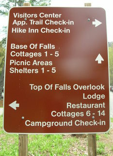 Amicalola Fall Direction Sign